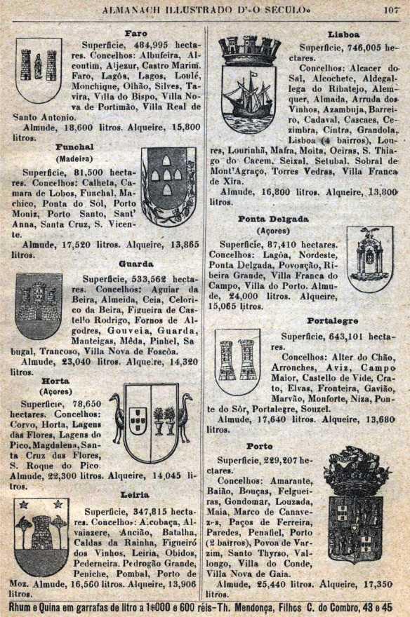 portugal 1902 b