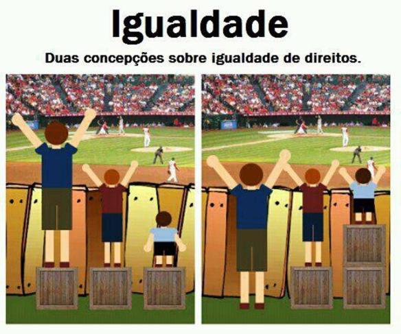 igualdade equidade