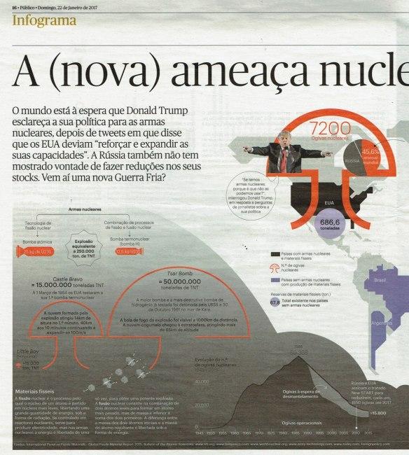 28-ameaca-nuclear-publico-22-jan-17-a