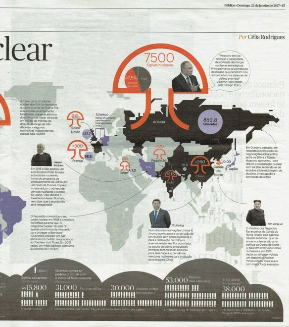 28-ameaca-nuclear-publico-22-jan-17-b